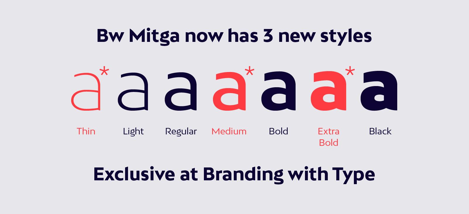 Bw Mitga new styles